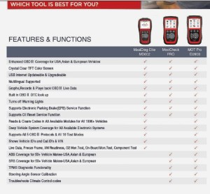 autel-product-comparate